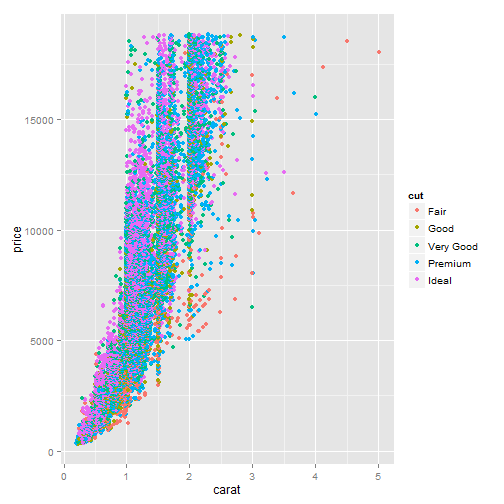 plot of chunk ggplot-part3-1