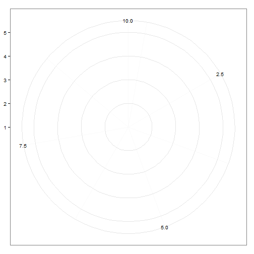 plot of chunk ggplot2-part2-1