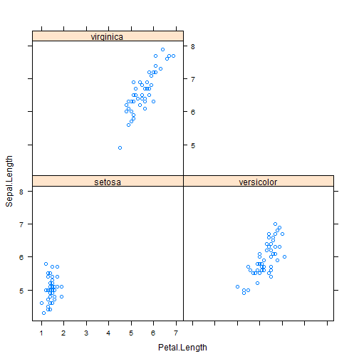 plot of chunk xyplot-1