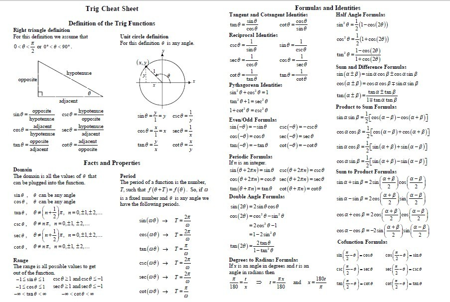 Act math cheat sheet